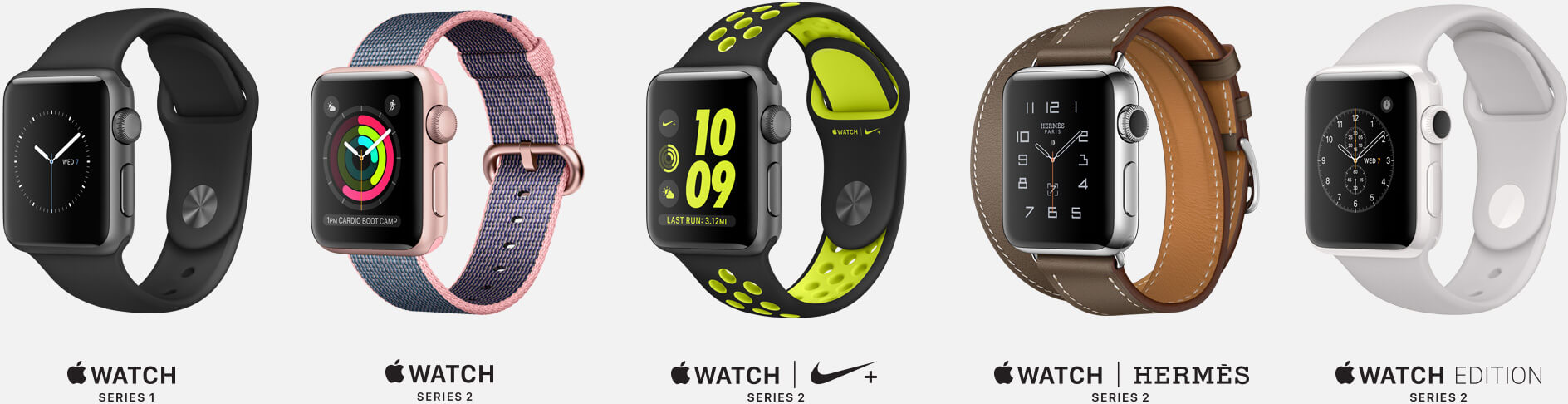 All Apple Watch series 2