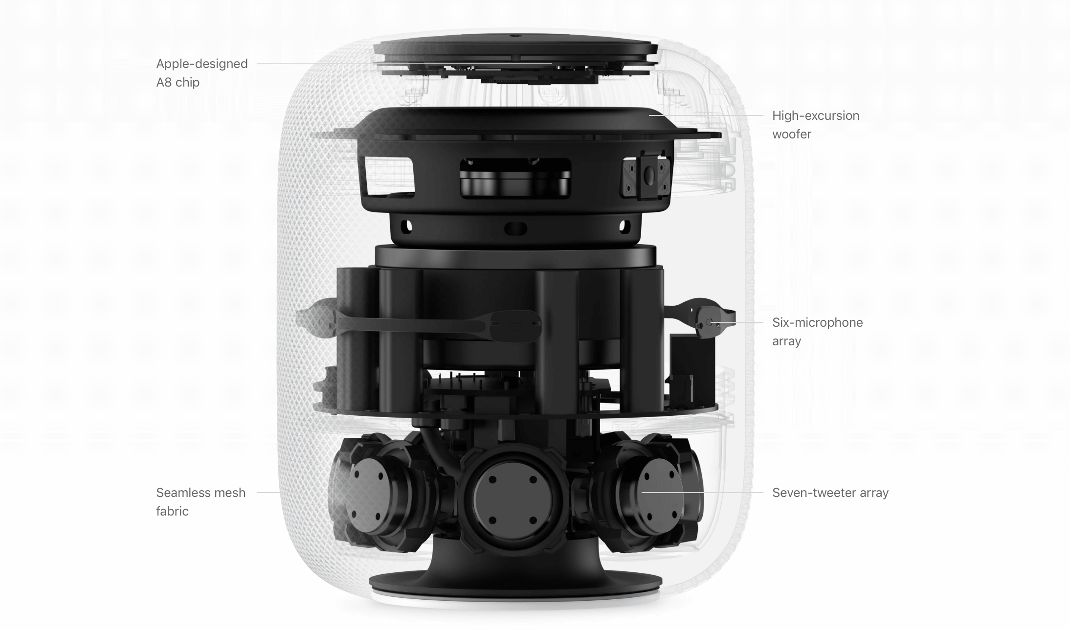 HomePod inside