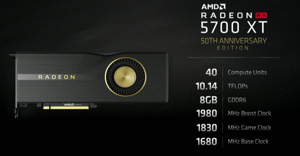 Radeon RX 5700 XT 50th Anniversary Edition