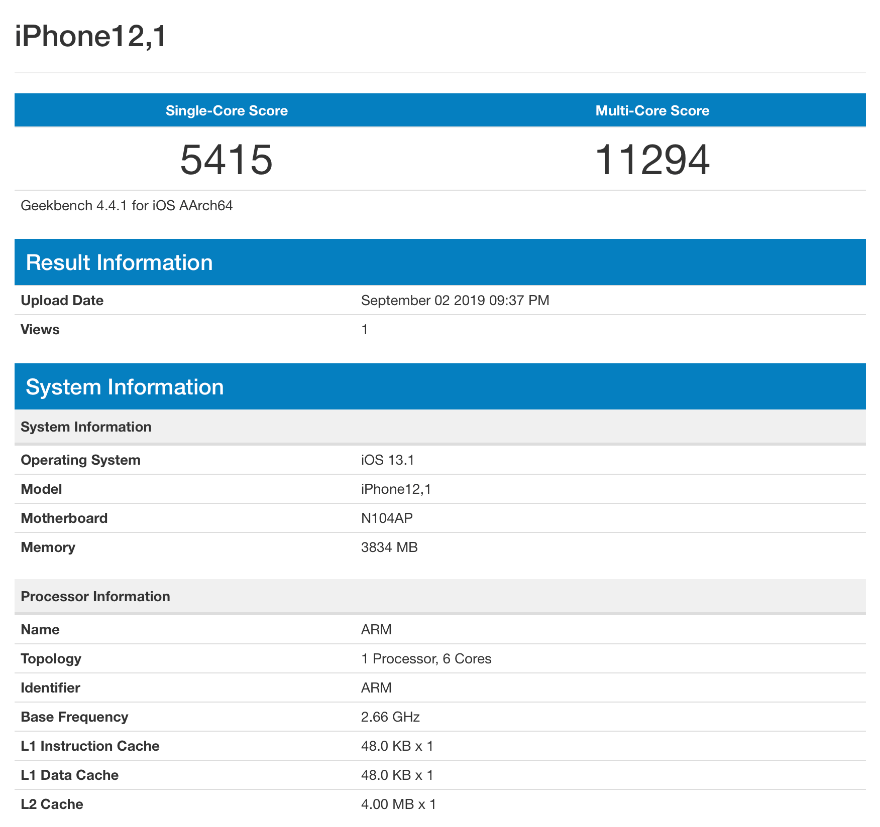 iPhone 11 Geekbench